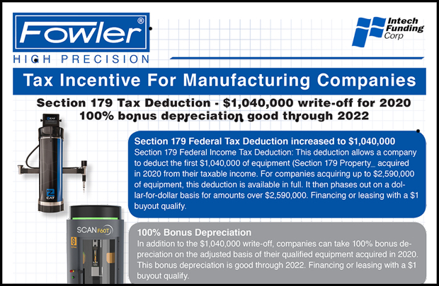 Tax Incentives from Fowler